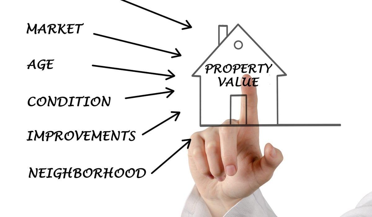 Real estate investment checklist